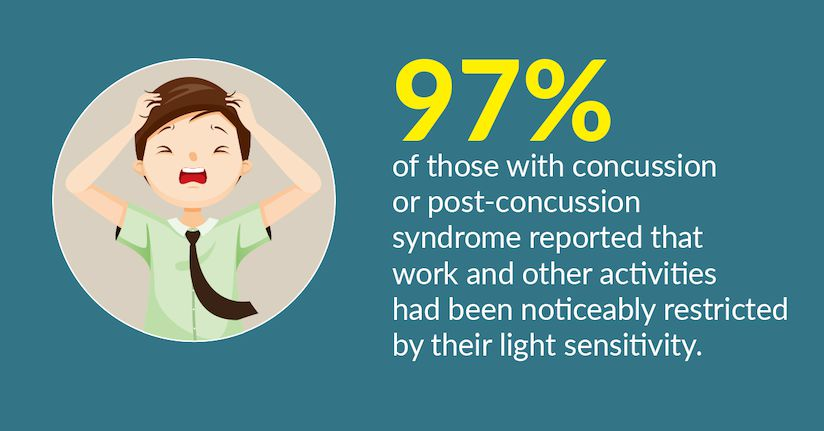 high impact on post concussion patients