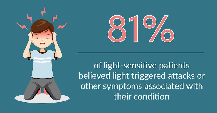 light as a trigger for other symptoms